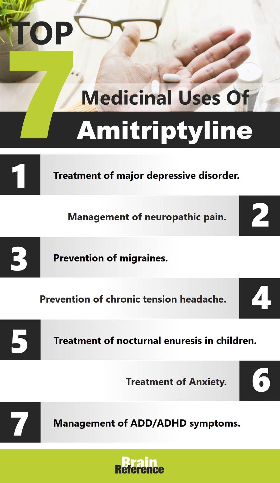 Elavil-Amitriptyline-Rexall-Pharmacy-Medicinal-Uses