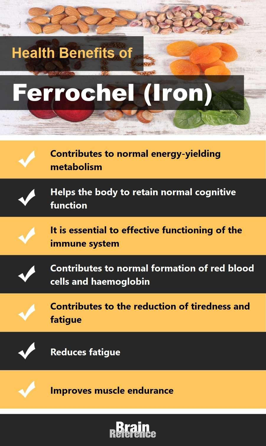 Geritol-Liquid-MEDA-Pharmaceuticals-Iron-Benefits