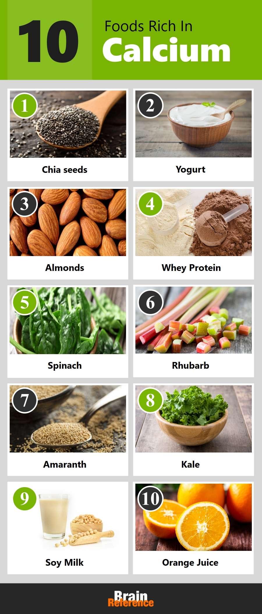 Min-Tran-Standard-Process-Foods-Rich-In-Calcium