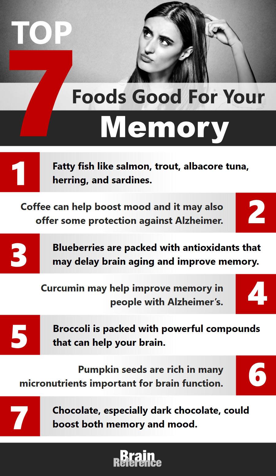 Neurozan-Vitabiotics-Memory-Foods