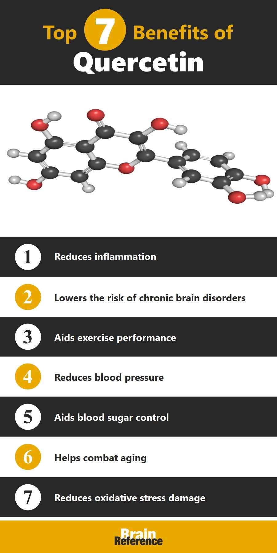 Orange-Triad-Controlled-Labs-Quercetin-Benefits