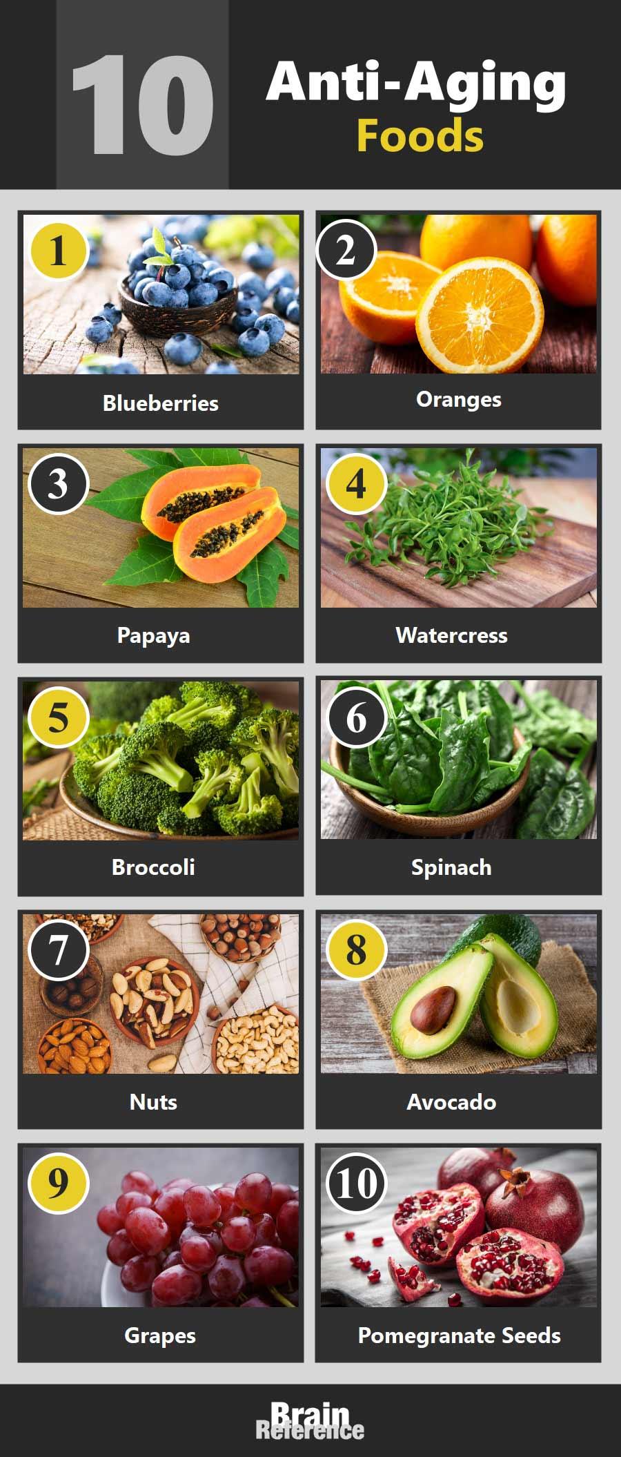 SeroVital-Advanced-Sanmedica-International-Anti-Aging-Foods