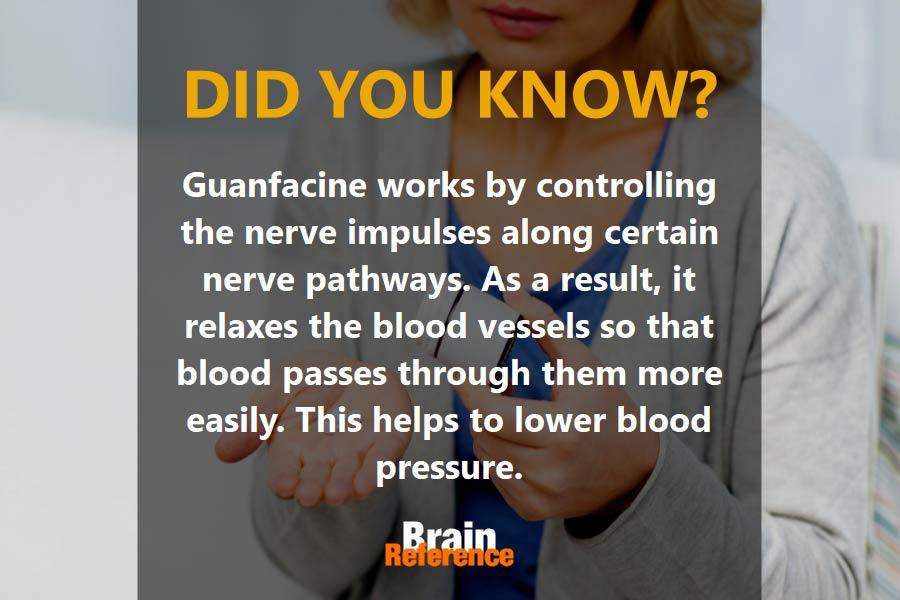 Intuniv-Guanfacine-Sandoz-Facts