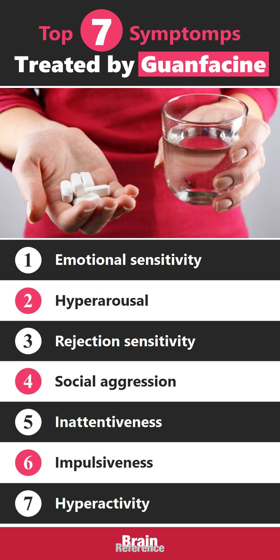 Intuniv-Guanfacine-Sandoz-Treated-Symptoms