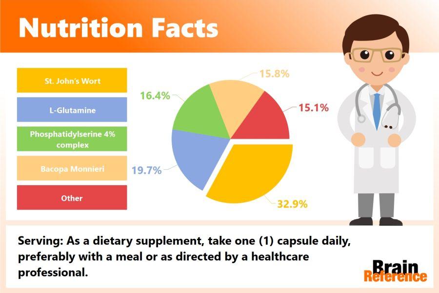 Alpha-Mind-Osyris-Nutrition-Lab-Nutrition-Facts