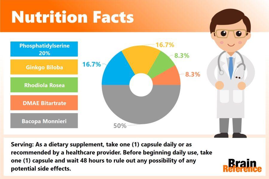 Brain-Booster-Vital-Vitamins-Nutrition-Facts