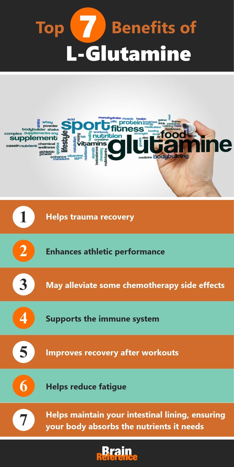 Brain-Plus-Arazo-Nutrition-L-Glutamine-Benefits