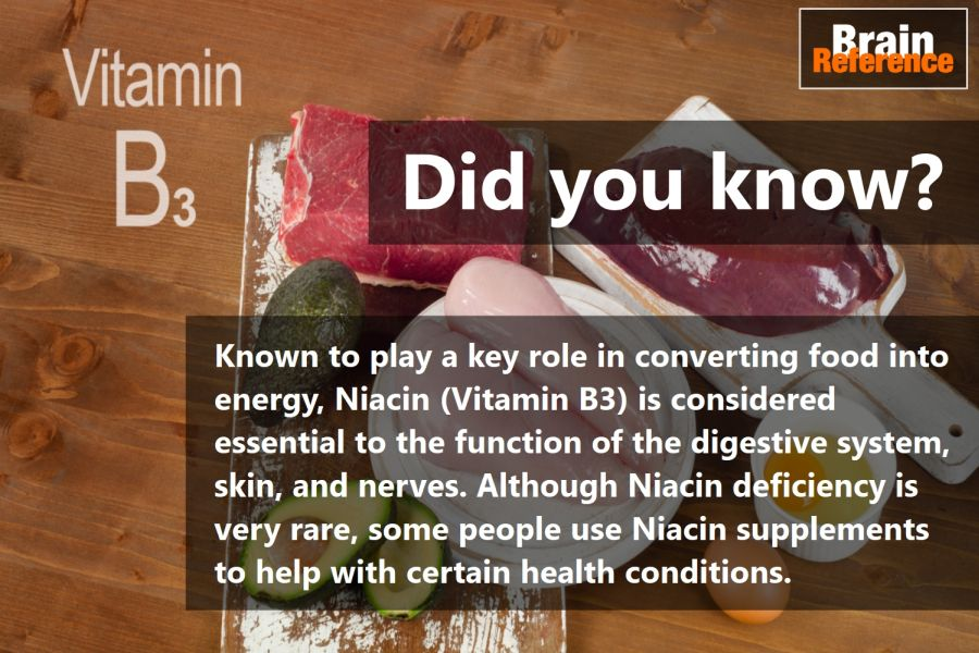 Multivites-Vitafusion-Niacin-Facts