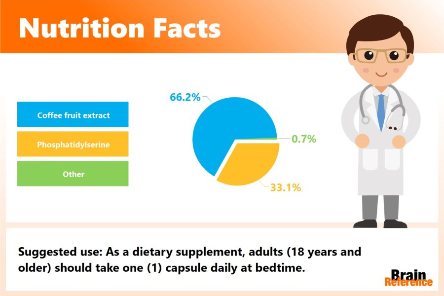 Neuriva-Plus-Schiff-Nutrition-International-Nutrition-Facts
